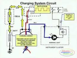 charging system u0026 wiring diagram youtube