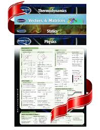 physics study guides 4 chart bundle quick reference guides