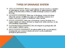 definition pattern of drainage content sl n o name of chapters 1 geological work by river 2