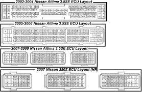 nissan ecu wiring diagram nissan wiring diagrams instruction