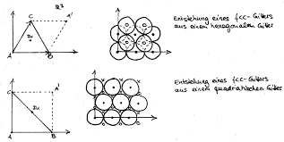 kreisfläche rechner kreisfläche rechner jtleigh hausgestaltung ideen