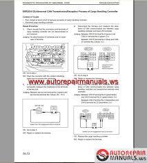 diagrams 474671 komatsu forklift wiring diagram u2013 komatsu