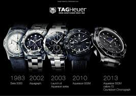 tag heuer carrera a thorough guide to understanding tag heuer carrera wittysparks