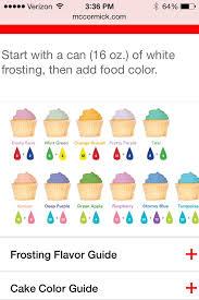image result for betty crocker food color gel cakes cookies