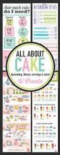 9 best cake biz images on pinterest