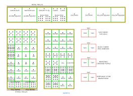 garden layout ideas japanese garden backyard design for long small amys office diy