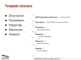 openstack heat template an introduction to openstack heat