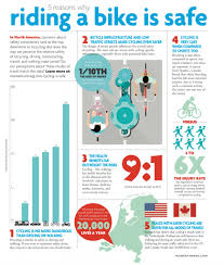 Bike To Work Week Presented by Is Cycling Safe Momentum Mag