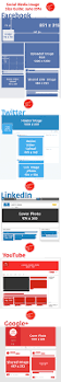 social media image guide for brands june 2016 econsultancy