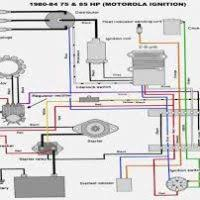 tohatsu outboard wiring harness diagram tohatsu wiring diagrams