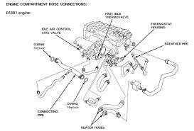 engine bay diagram civic wiring diagrams instruction