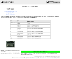 micro in usb 3 0 cable wiring diagram gooddy org