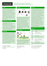 science ecology review cheat sheet by wkcheezy download free