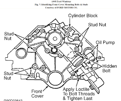 1995 windstar oil pump removal i joined this forum today hoping