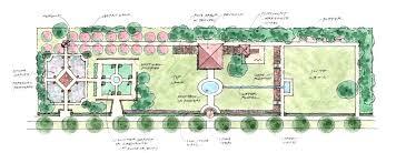 Formal Garden Design Ideas Formal Garden Design Plans Garden Design Wi My Neighbors See Ave