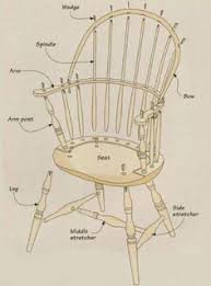Furniture  Style and Gothic on Pinterest
