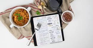 journal cuisine meal planning bullet journal heidi swapp