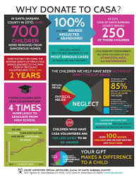 11 best annual report images on pinterest annual reports