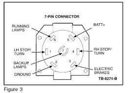 utility trailer wiring diagram light 7 pin way harness to
