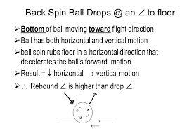 lift back spin lift top spin bottom of moving toward the