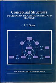 conceptual structures information processing in mind and machine