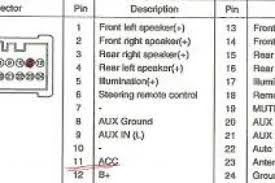 hyundai i30 radio wiring diagram wiring diagram