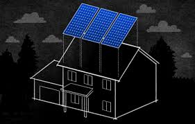 how to go solar how home automation and the iot are driving energy savings