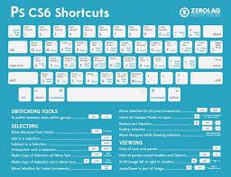 corel draw x6 keyboard shortcuts pdf 12 best coreldraw images on pinterest coreldraw adobe photoshop