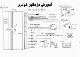 alarm system wiring diagram ansis me