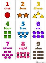 free printable number flashcards 1 20 free preschool printables numbers 1 20 wall cards flashcards