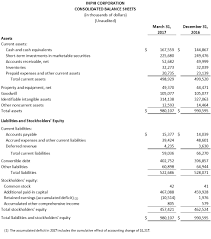 Revenue And Expense Report by Inphi Corporation Reports 16 Sequential And 73 Year Over Year