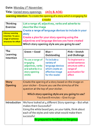 varying your sentence structure by minionmagic teaching