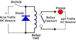 relays and renewable energy reuk co uk