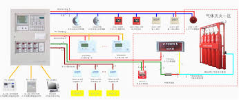 fire alarm wiring diagram pdf outstanding ansis me