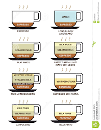 100 types of coffee mugs what are the best insulated travel