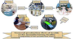 Lean Socks Optimal Batch Quantity In A Cleaner Multi Stage Lean Production