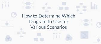 how to determine which diagram to use for various scenarios