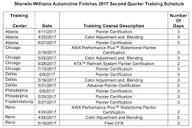 sherwin williams announces 2017 q2 training schedule search
