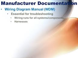 chapter 5 documentation for maintenance ppt download