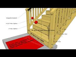 Stair Handrail Requirements Deck Stair Railing Requirements Deck Stair Railing Code