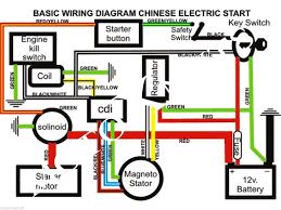 Atv Solenoid Wiring Diagram Chinese Atv Wiring Diagram 50cc Wiring Diagram And Schematic Design