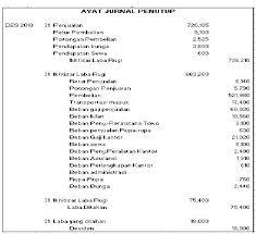 cara membuat ayat jurnal penyesuaian perusahaan jasa akuntansi laporan keuangan perusahaan dagang