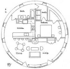 round earth house designs kunts