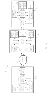 Patent Us8690735 Systems For Interaction With Exercise Device