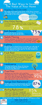 ways to increase home value top 10 best ways to increase the value of your home flower mound