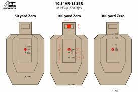 ar 15 zeros and trajectories archive m4carbine net forums