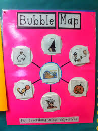 Thinking Map October Thinking Maps The Autism Adventures Of Room 83