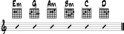 ed sheeran perfect chord original i see fire chords for beginner guitar ed sheeran