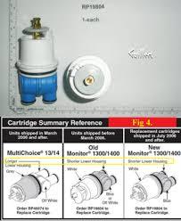 Delta Faucet Rp19804 Delta Rp19804 1300 1400 Series Single Handle Function