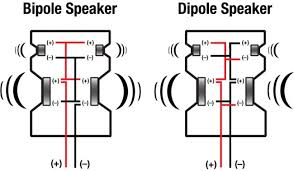 dipole vs bipole speakers what u0027s the difference